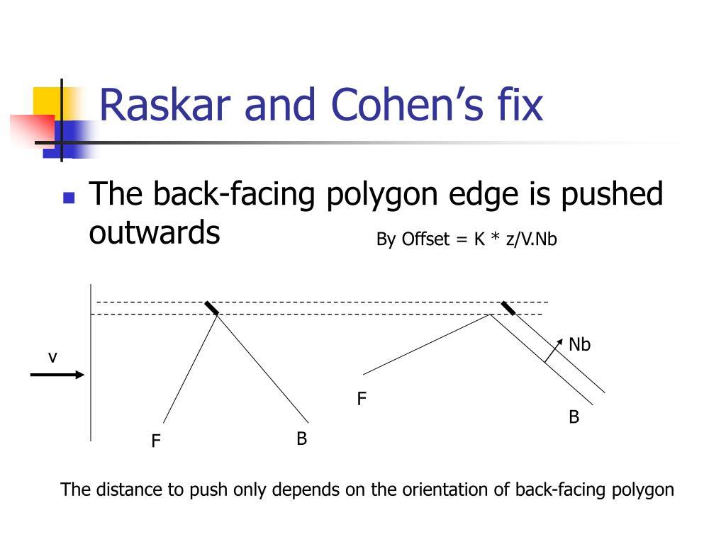Raskar and Cohen's fix