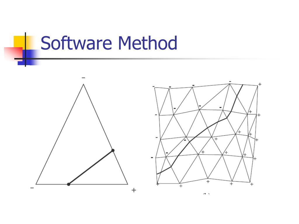Software Method