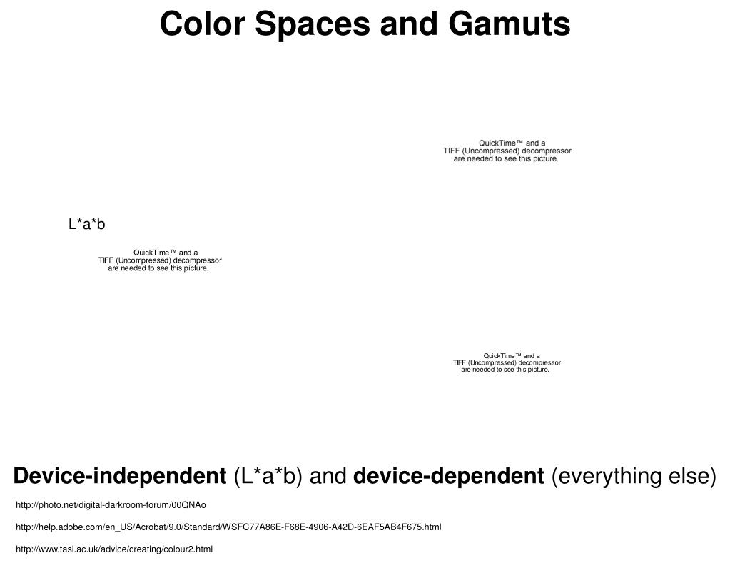 Color Spaces and Gamuts