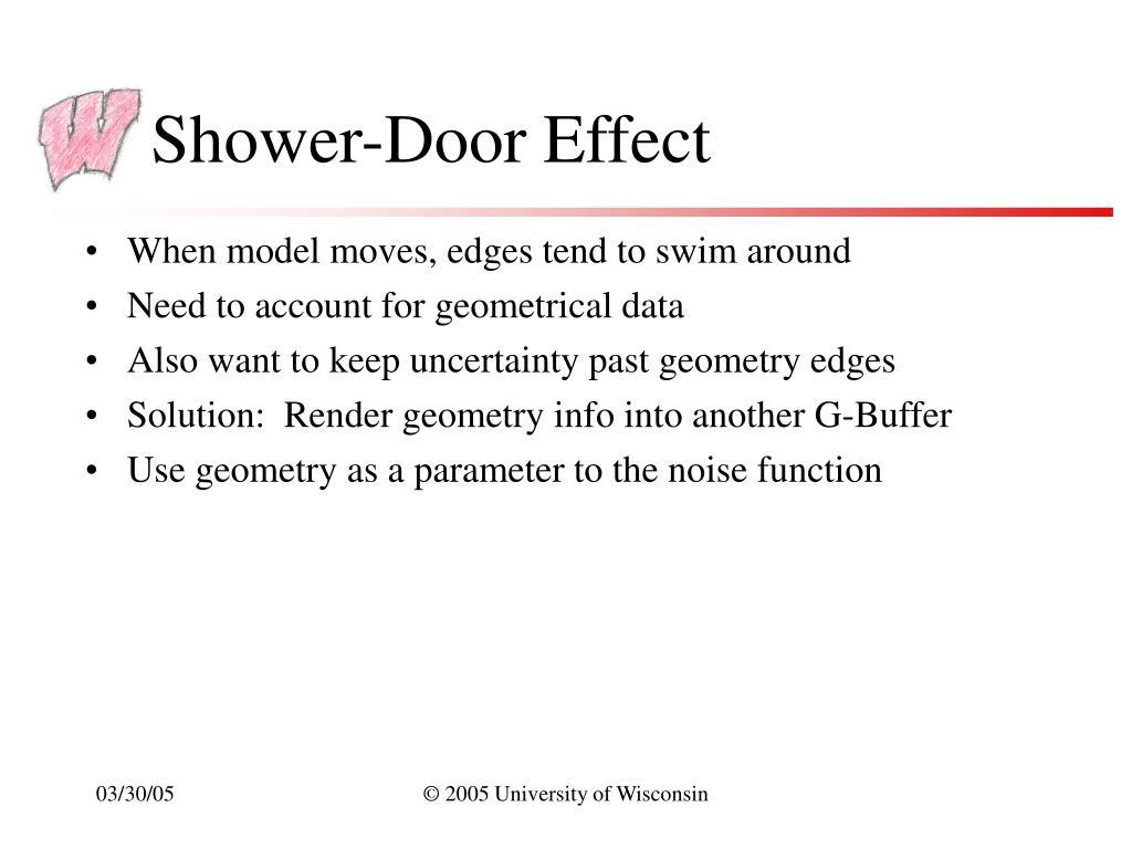 Shower-Door Effect
