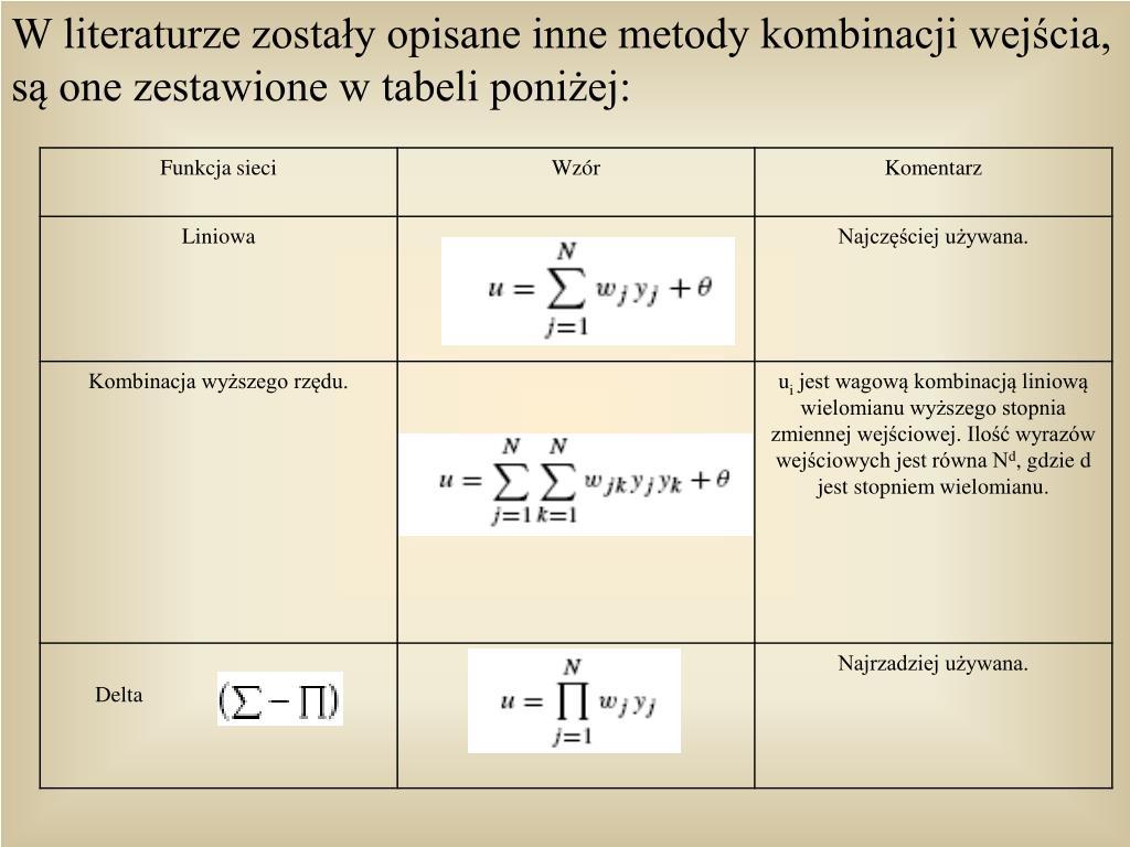 W literaturze zostały opisane inne metody kombinacji wejścia, są one zestawione w tabeli poniżej: