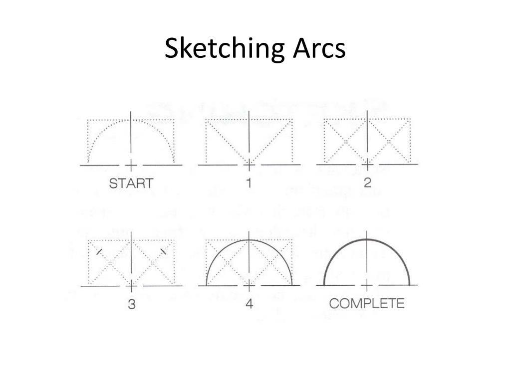 Sketching Arcs