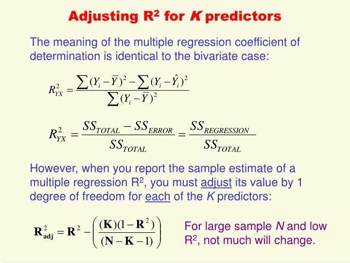 Adjusting R