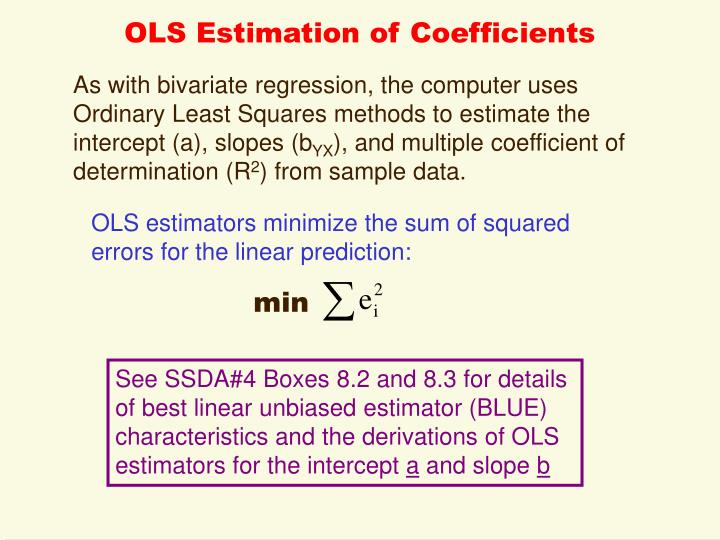 OLS Estimation of Coefficients