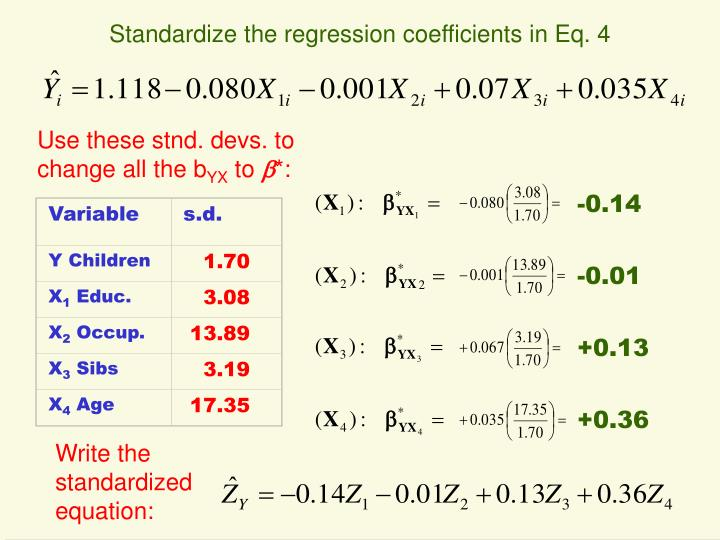 Standardize the regression coefficients in Eq. 4