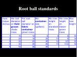 root ball standards