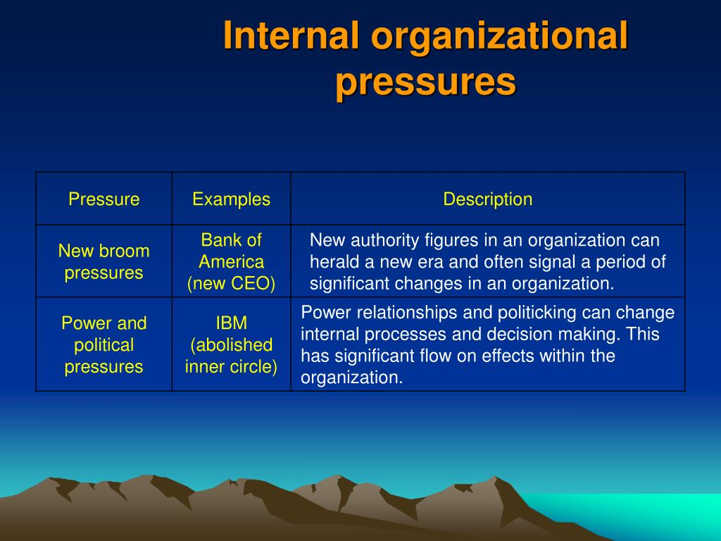 internal organizational politics View homework help - 2004aronowj from eng emg1 at university of toronto the impact of organizational politics on the work of the internal human resource professional.