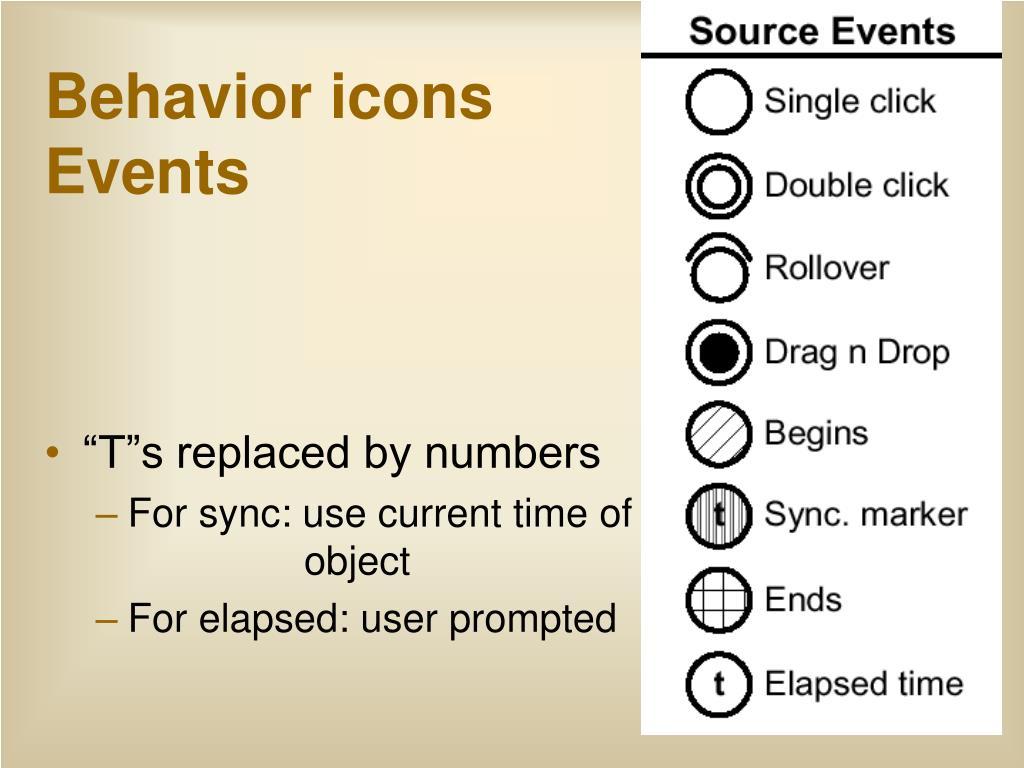 Behavior icons
