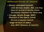 different forms of revival