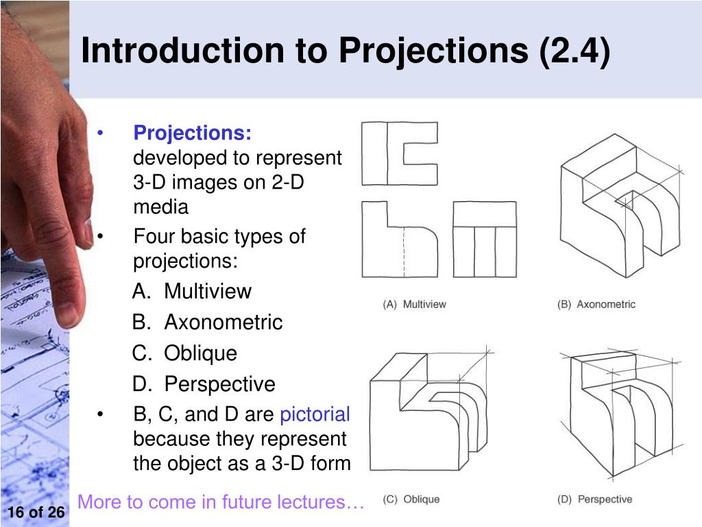 Introduction to Projections (2.4)