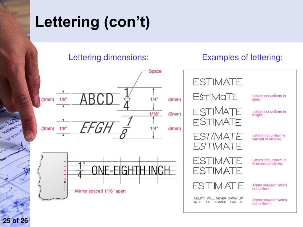 Lettering (con't)