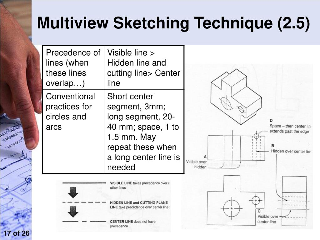Multiview Sketching Technique (2.5)