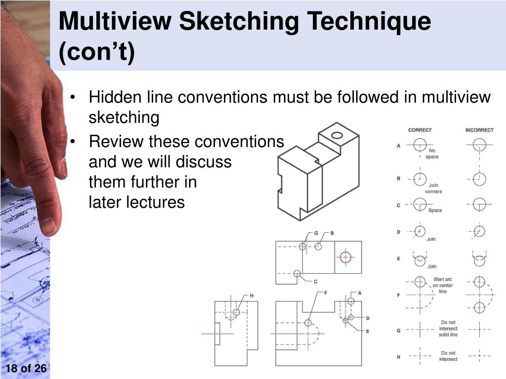 Multiview Sketching Technique (con't)