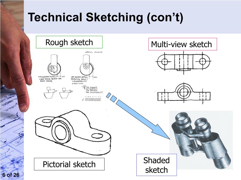 Technical Sketching (con't)