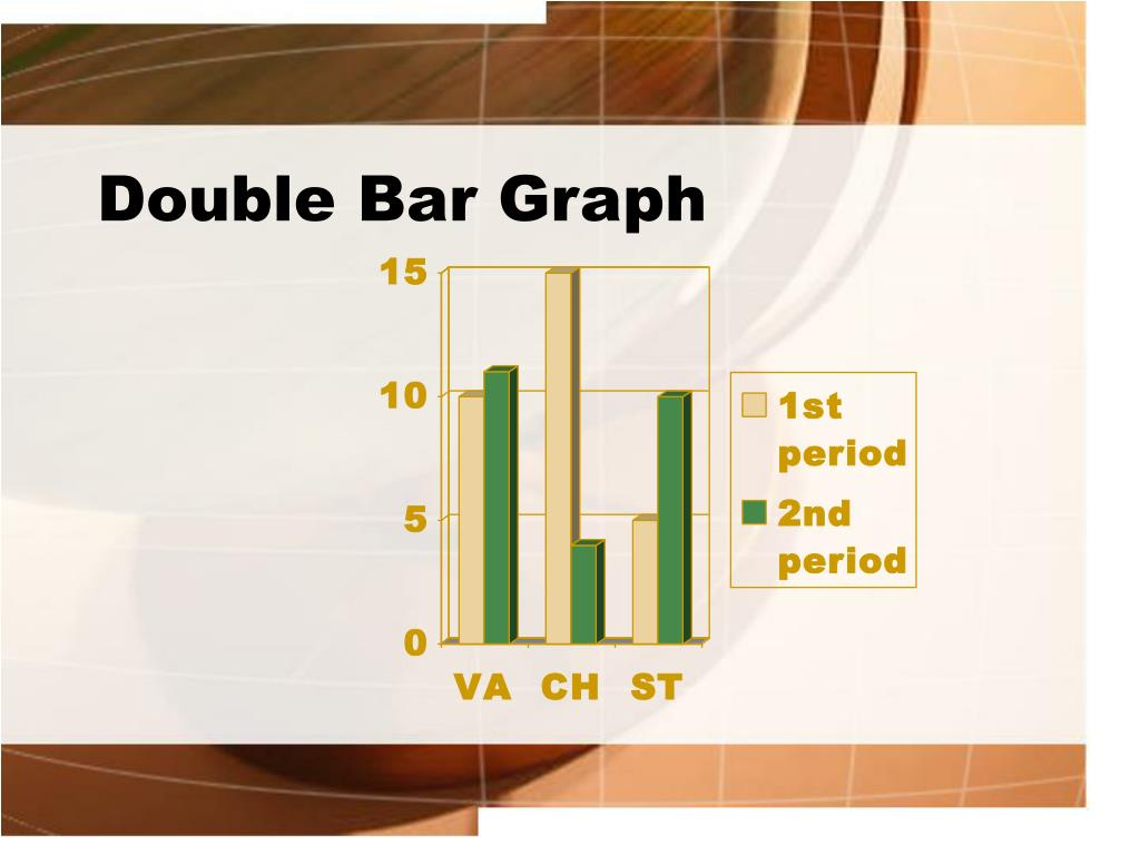 Double Bar Graph