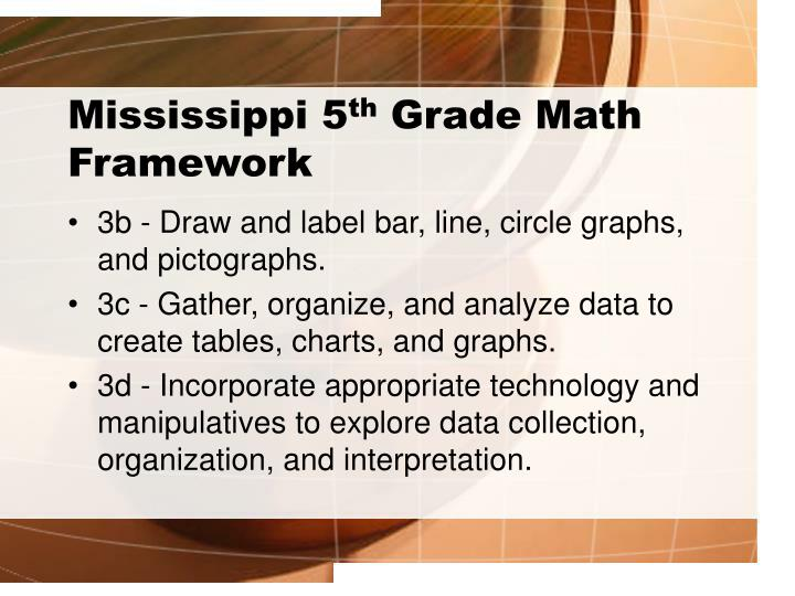 Mississippi 5 th grade math framework