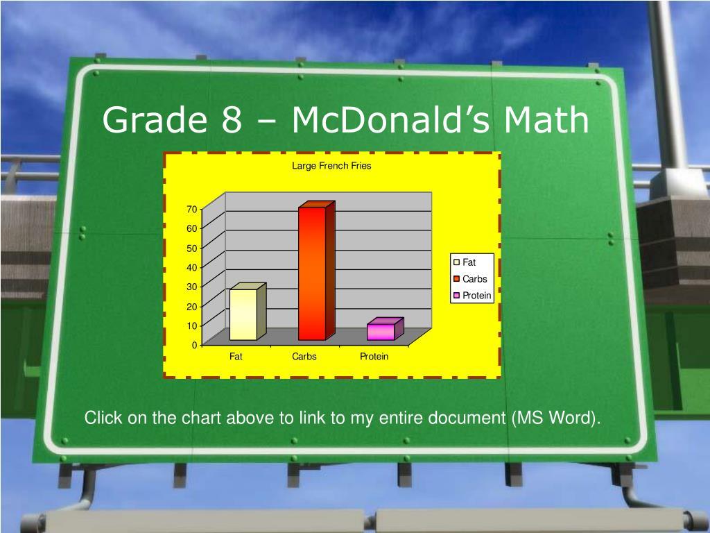 Grade 8 – McDonald's Math