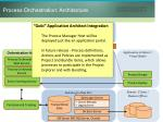 process orchestration architecture85