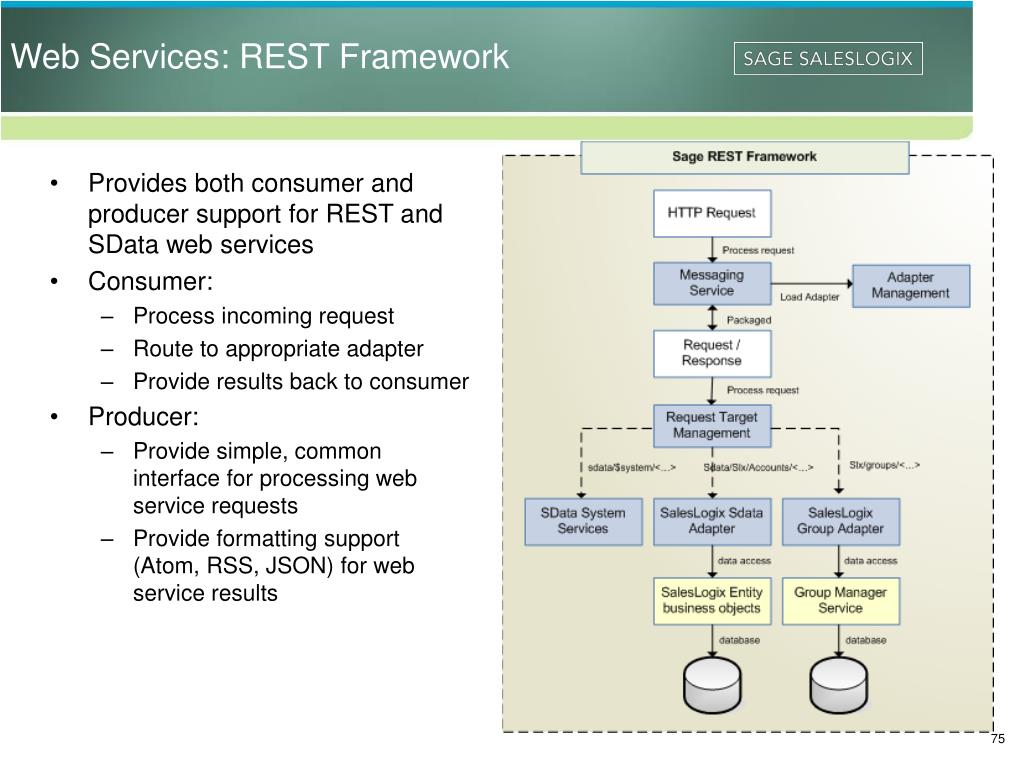 Web Services: REST Framework