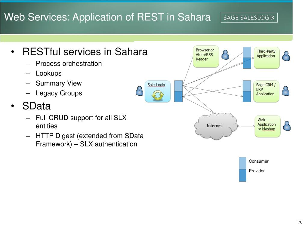 Web Services: Application of REST in Sahara