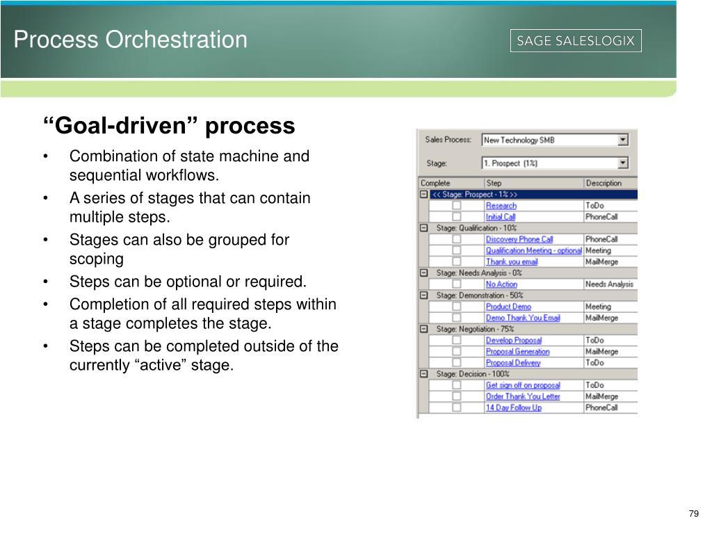 """Goal-driven"" process"