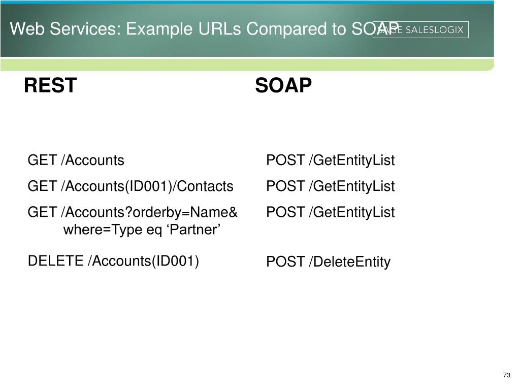 Web Services: Example URLs Compared to SOAP