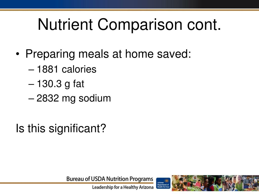 Nutrient Comparison cont.