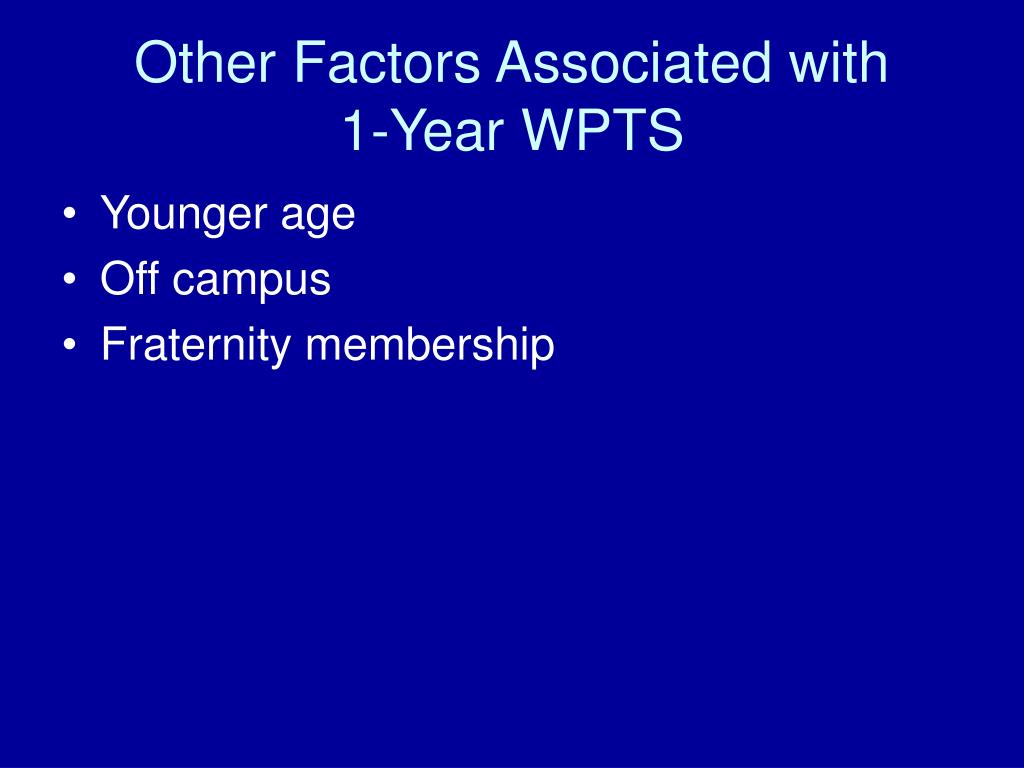 Other Factors Associated with