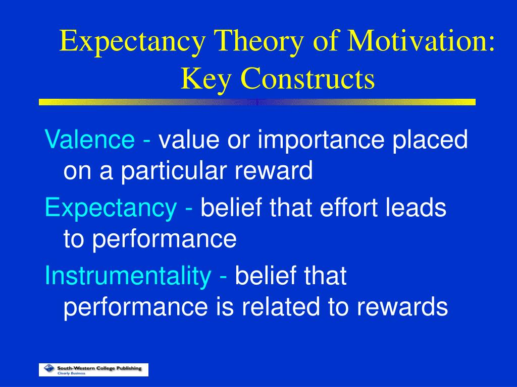 effort reward relationship theory and research