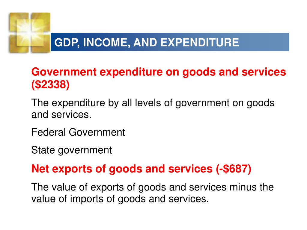 GDP, INCOME, AND EXPENDITURE