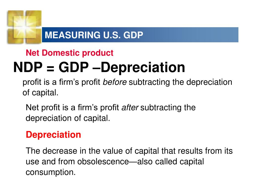 MEASURING U.S. GDP