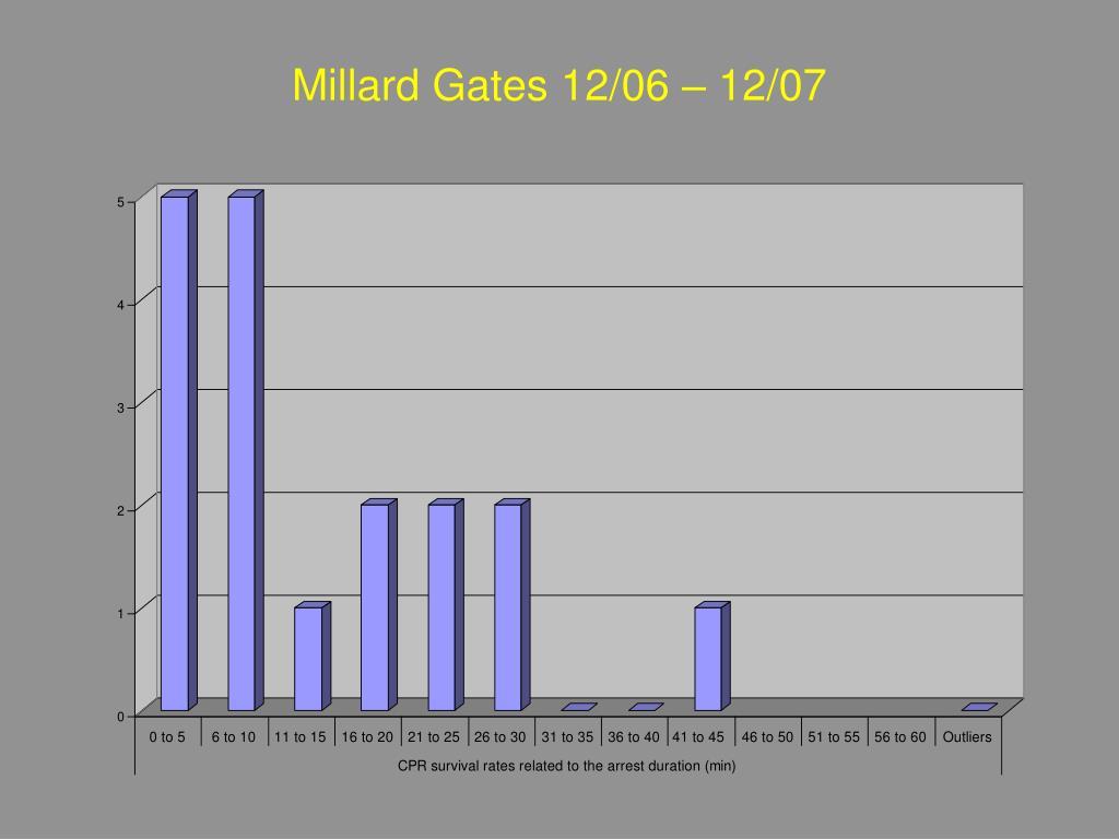 Millard Gates 12/06 – 12/07