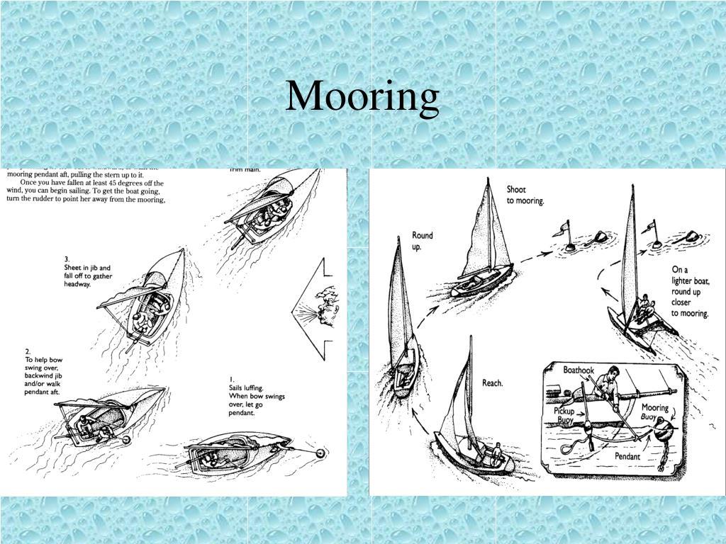 Mooring