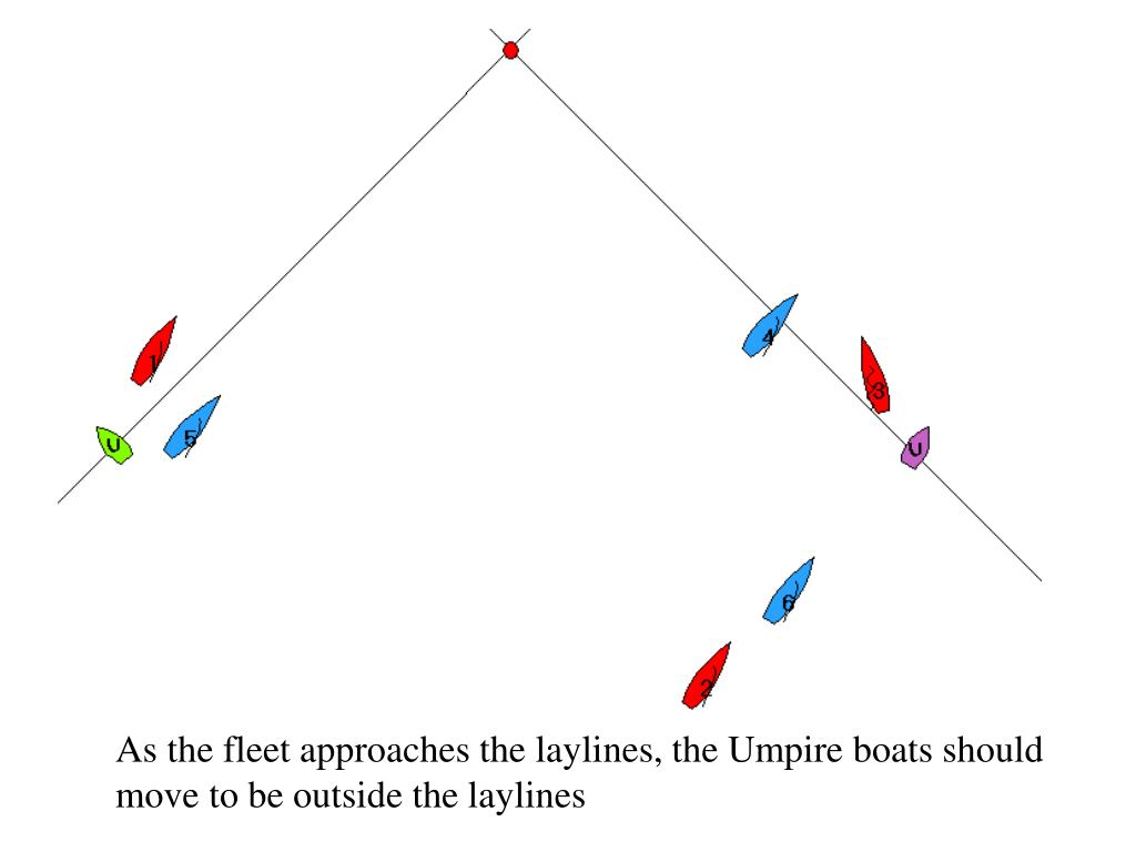 As the fleet approaches the laylines, the Umpire boats should move to be outside the laylines