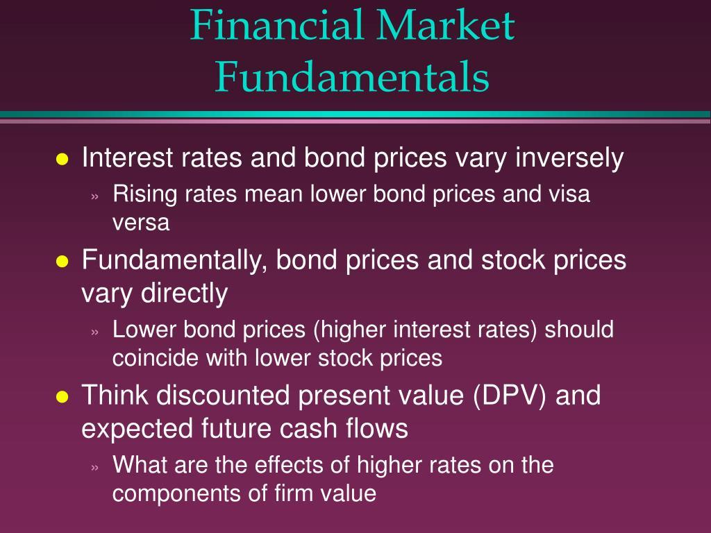 Financial Market Fundamentals