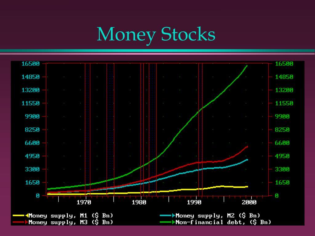 Money Stocks