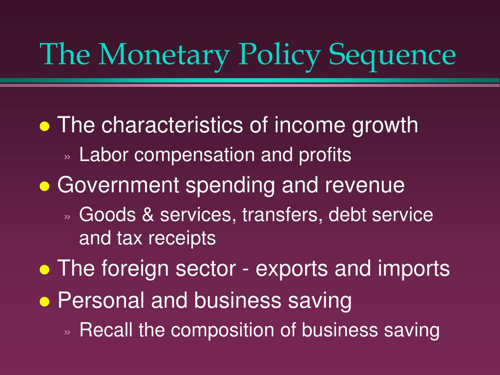 The Monetary Policy Sequence