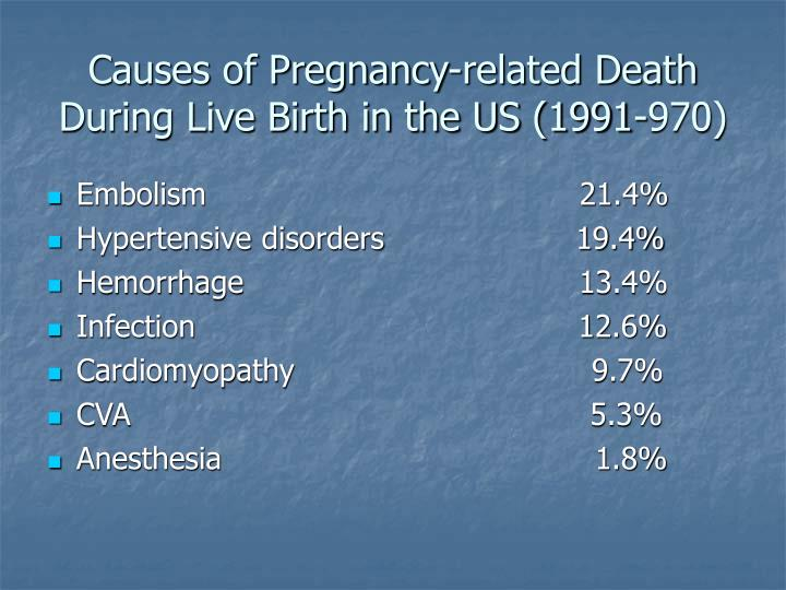 Causes of pregnancy related death during live birth in the us 1991 970