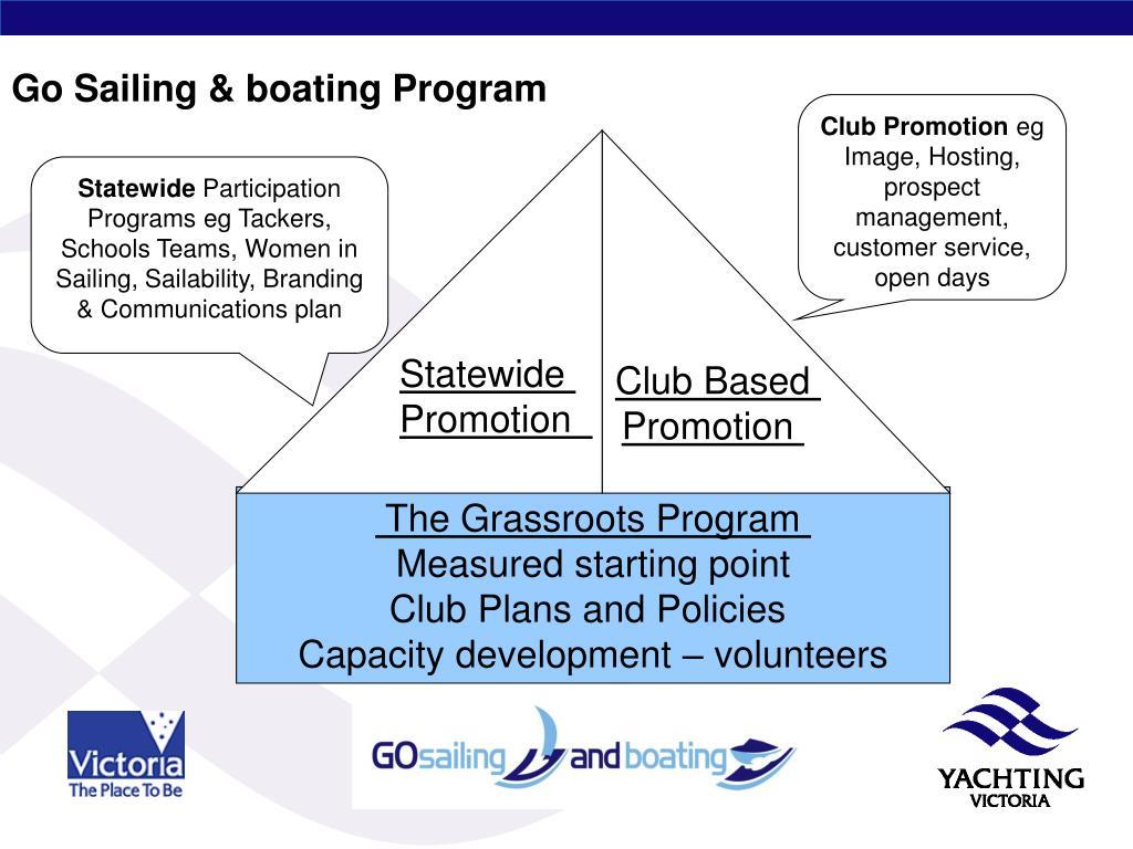 Go Sailing & boating Program