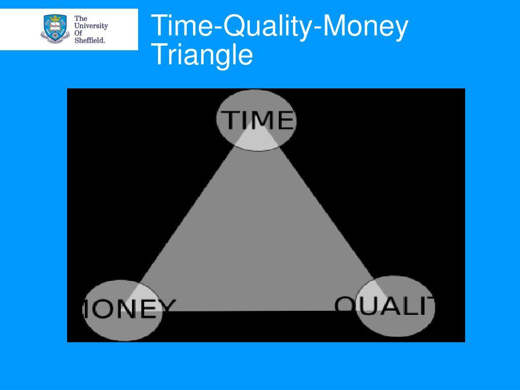 Time-Quality-Money Triangle