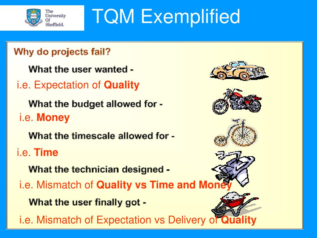 TQM Exemplified