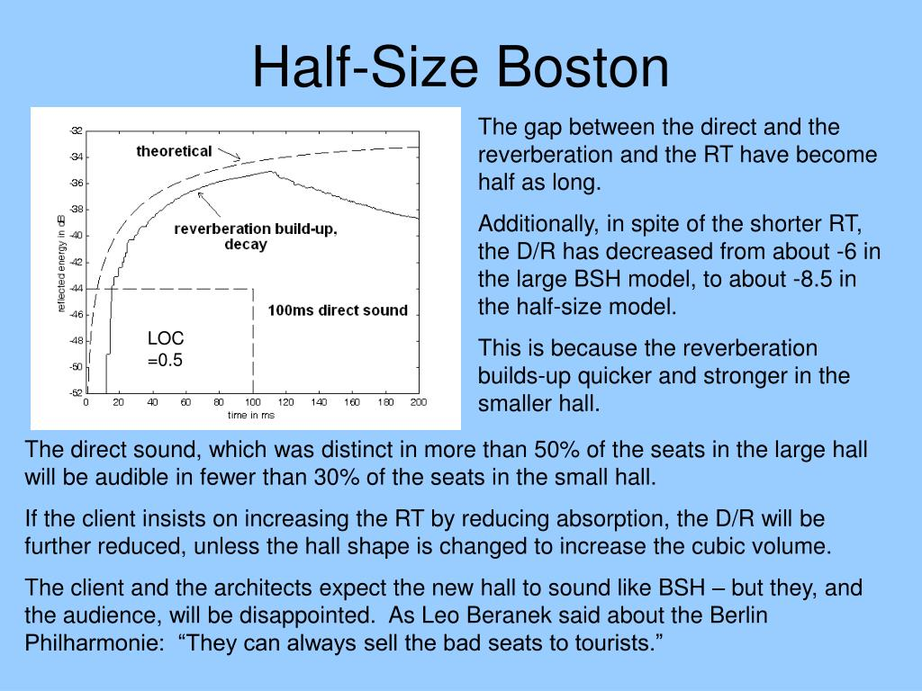 Half-Size Boston