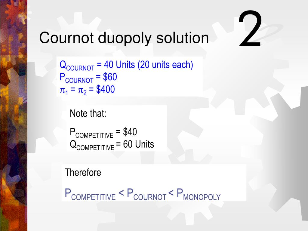 Cournot duopoly solution