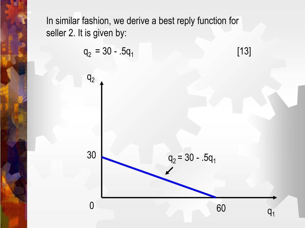 In similar fashion, we derive a best reply function for seller 2. It is given by: