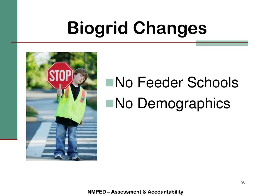 Biogrid Changes