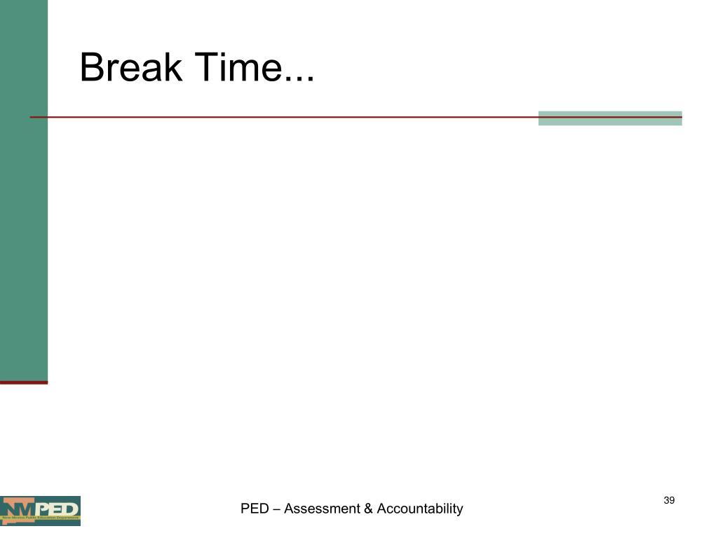 Break Time...