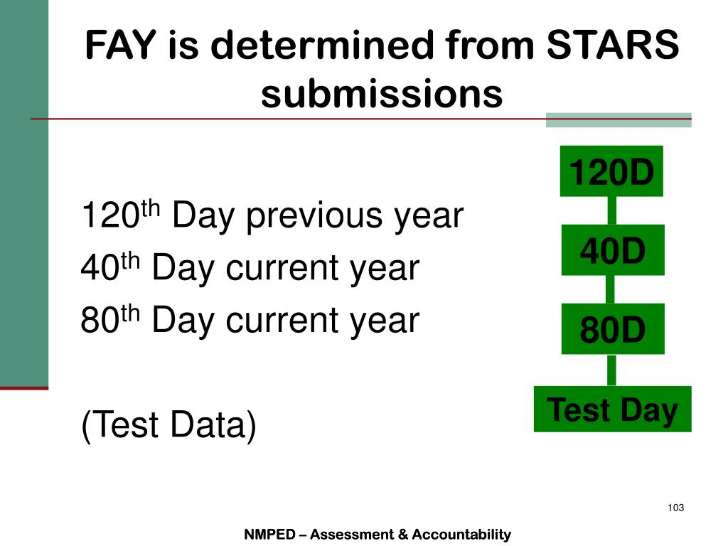 FAY is determined from STARS submissions