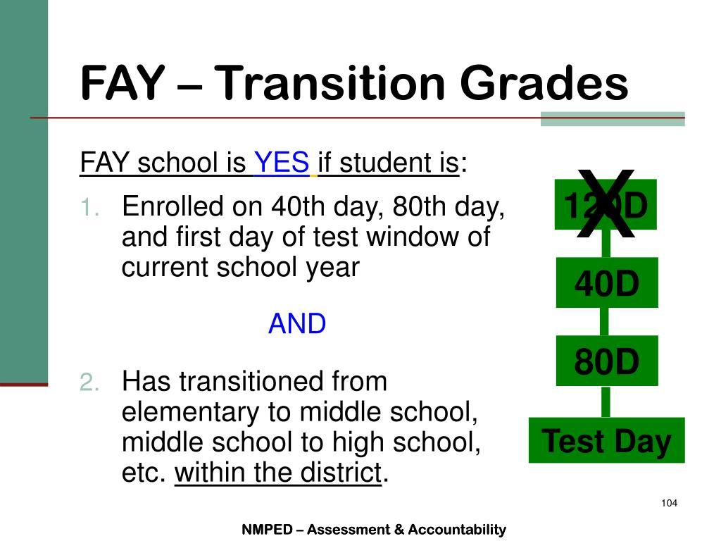 FAY – Transition Grades
