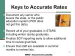 keys to accurate rates