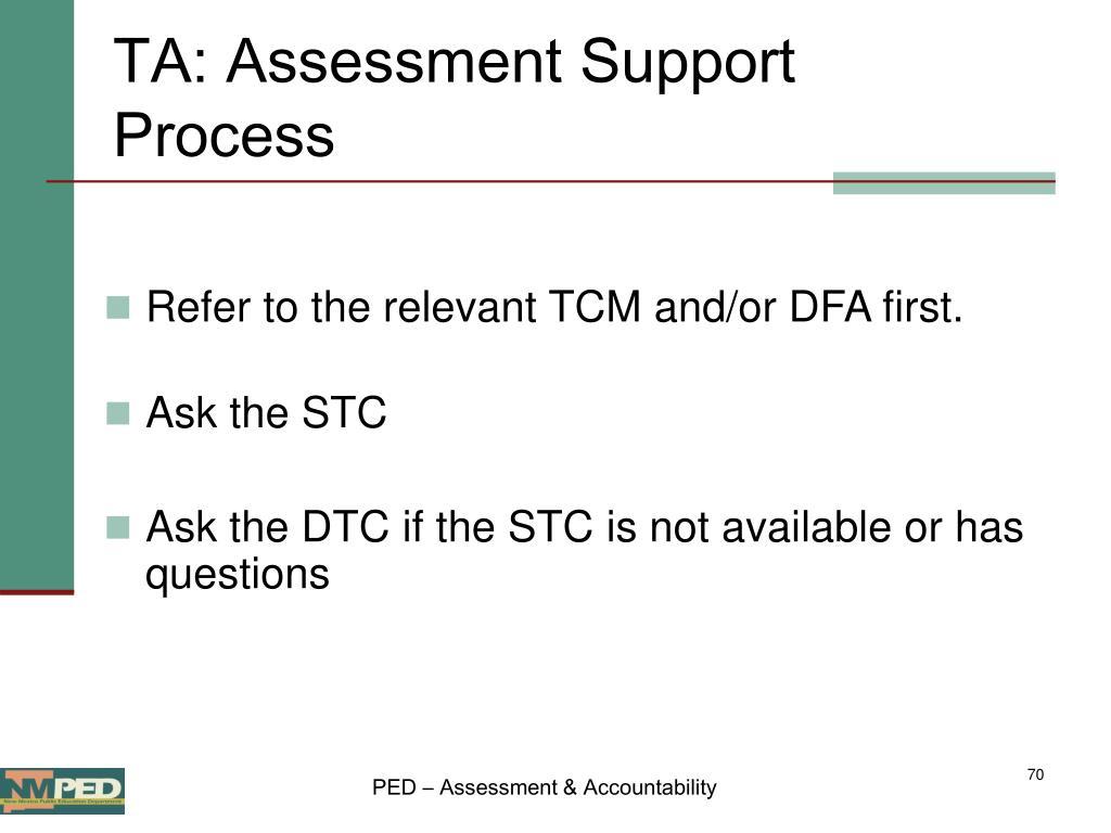 TA: Assessment Support Process